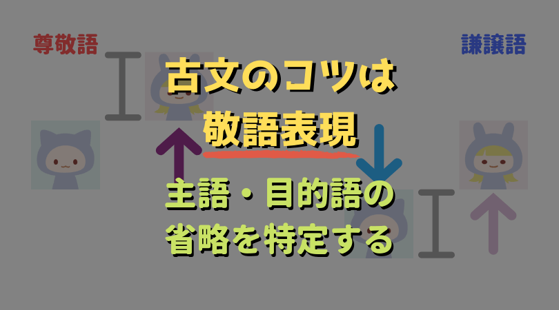 古文の解き方のコツは敬語表現で省略された主語・目的語を特定